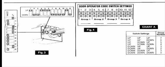 Legacy Compatible Garage Door Opener Parts Programming